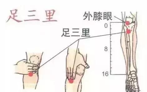 經常按摩5個穴位,有益於血糖控制