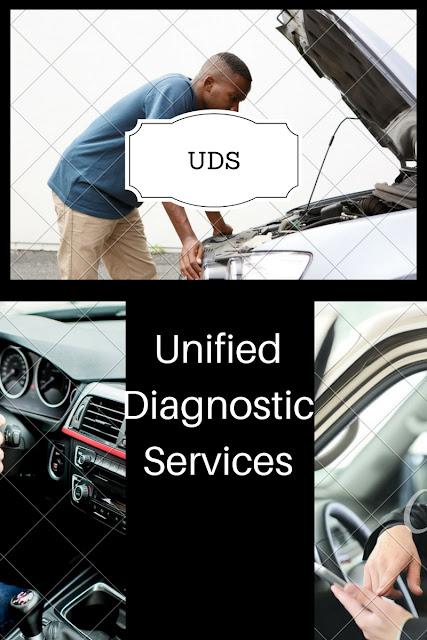 iso 14229 unified diagnostic services (uds)