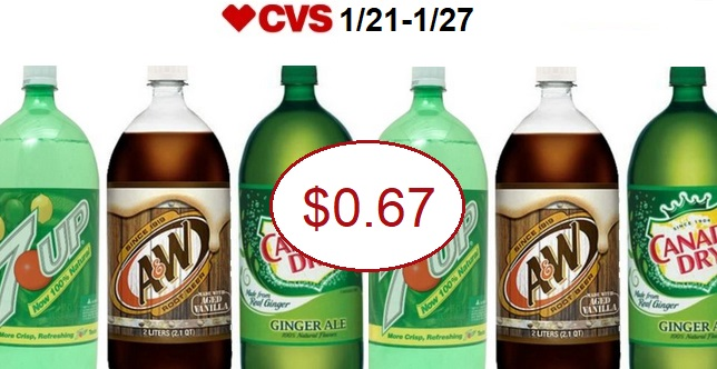 http://www.cvscouponers.com/2018/01/hot-pay-067-for-coke-7up-or-canada-dry.html
