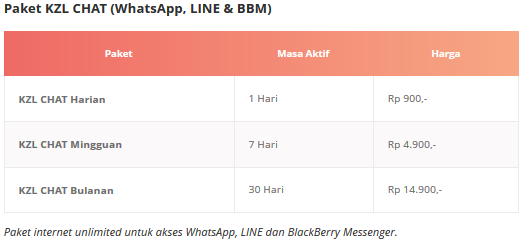 Paket Murah Internet Axis KZL Chat