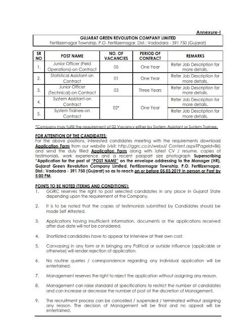 Recruitment of Various Posts in GGRC Gujarat