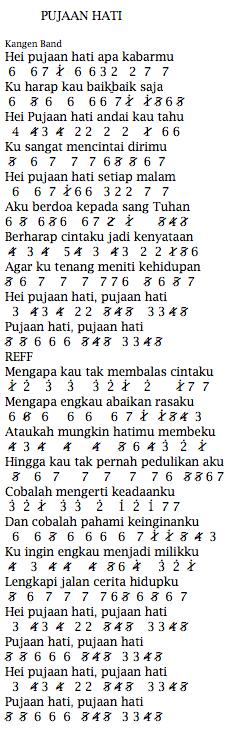 Not Angka Pianika Lagu Kangen Band Pujaan Hati