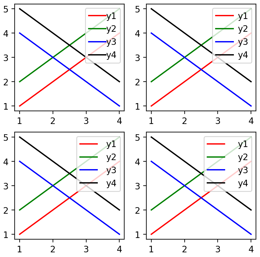 Python Matplotlib Tips: Change the space between labels and