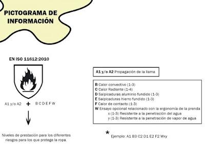 Ropa Antiflama Lima Peru