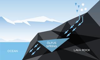 Ölfus Spring graphic