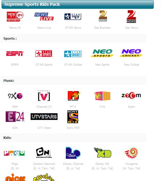 videocon d2h packages list 2015 pdf