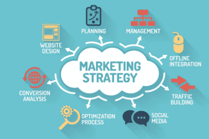 4 Types of Product Marketing Strategies You Need to Know