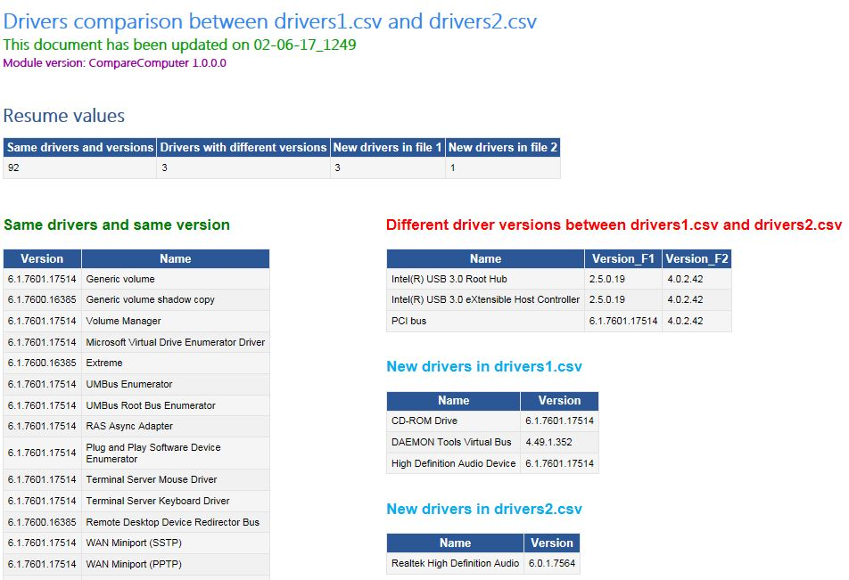 Daemon tools virtual bus driver download.