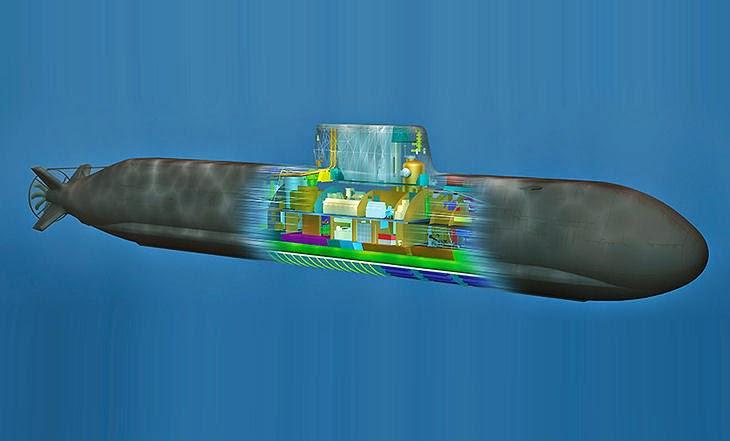 Submarine Matters  Toward Stealth And Sea Denial