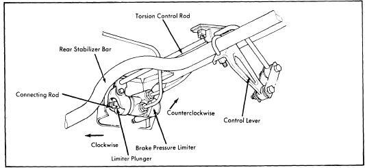 repair-manuals: Lancia 1967-77 Models Brake Repair Guide