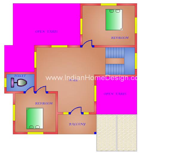 Indian Home Design 2500 sqft 4BHK New model Plan By Er Arun Jith KR First Floor house model plans free house list disign,House Model Plans Free