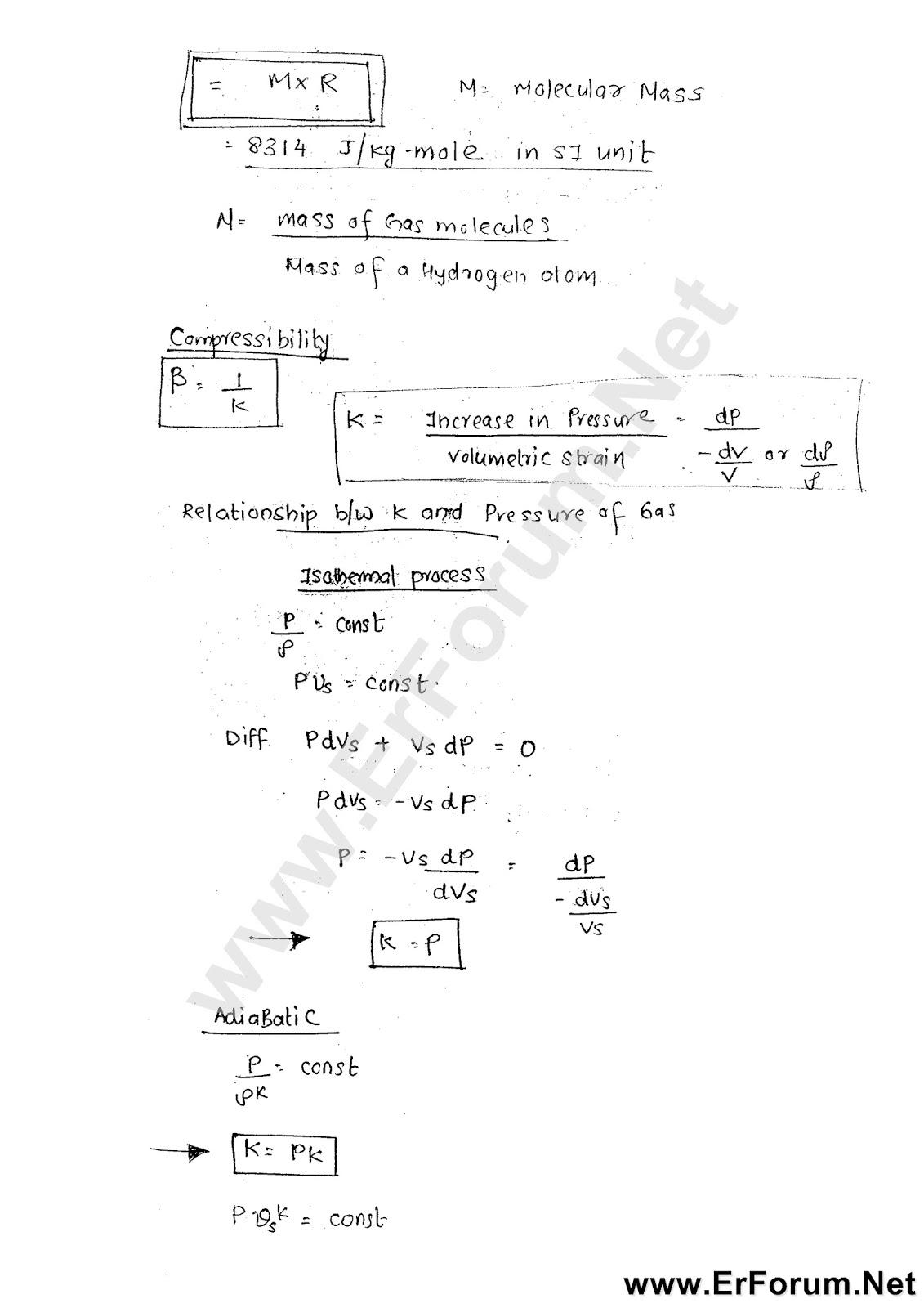 vapour-pressure-3