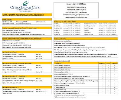 Persayaratan KPR dan Skema Pembayaran Citra Indah City
