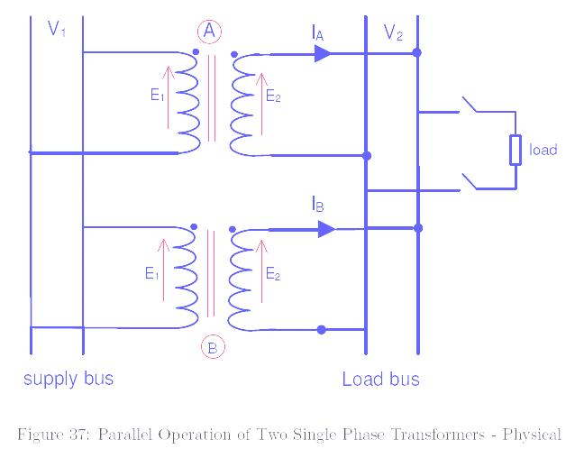 parallel operation of transformer,transformer parallel operation, condition of parallel operation