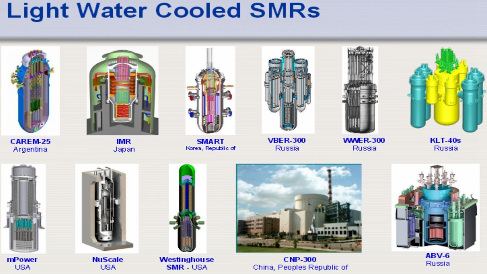 Image result for small modular nuclear reactors
