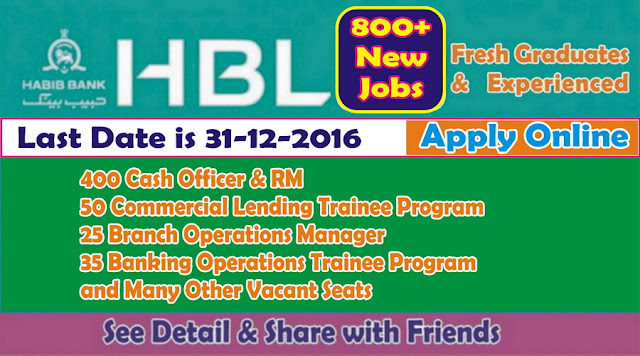 HBL Jobs in Pakistan Habib Bank Ltd Jobs