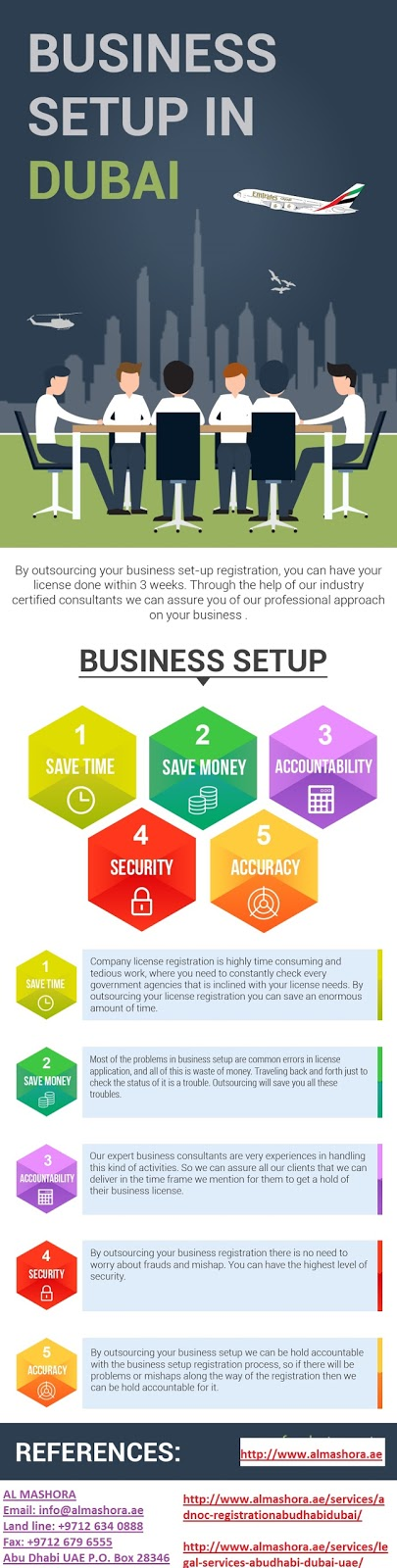 Business setup in abudhabi,dubai,uae