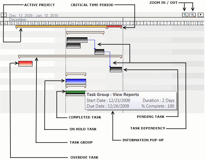 Flexototal maro 2016 carga de mquina o quanto uma mquina esta carregada ou sobrecarregada de servios isto quer dizer que quando h uma programao de produo feita pelo ccuart Choice Image