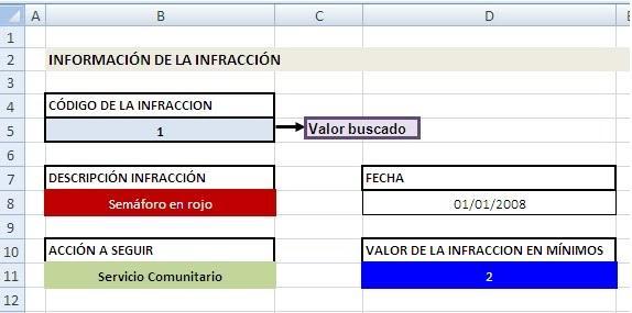 El Mundo del Excel: Función Buscar()- Matricial