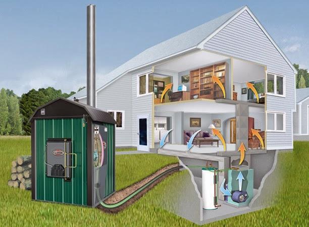 Center For Environment Commerce Amp Energy Epa Regulating