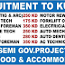 RECRUITMENT FOR SEMI GOV.PROJECTS IN KUWAIT | APPLY NOW