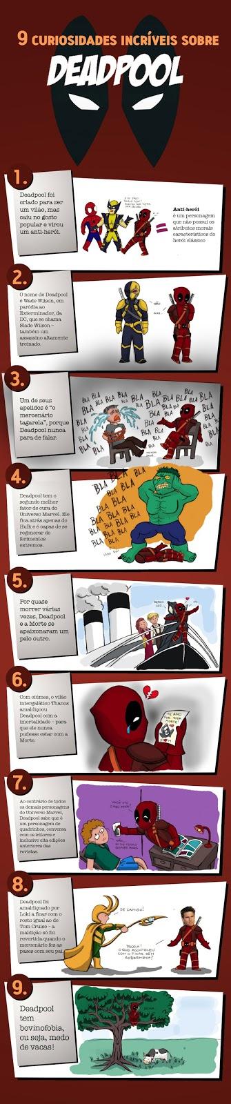 9 Curiosidades sobre Deadpool