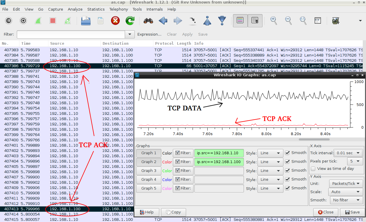 TCP-ACK