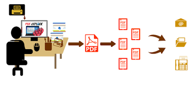 PDF Emailing