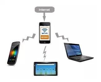 trik-hemat-saat-tethering-berbagi-internet