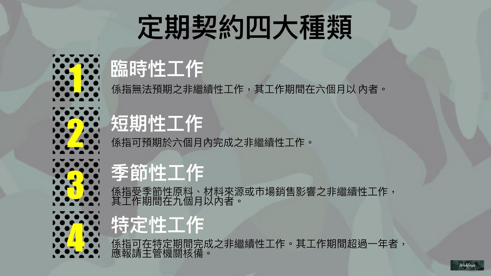 勞動基準法施行細則第6條