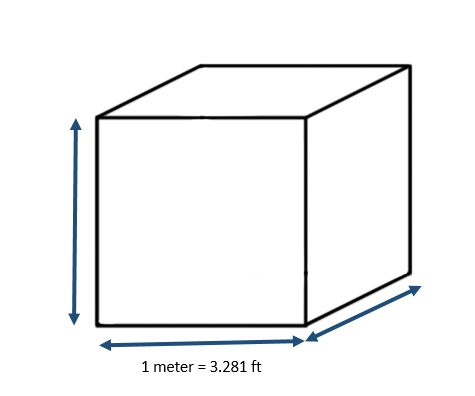Cubic Meter To Feet Calculator