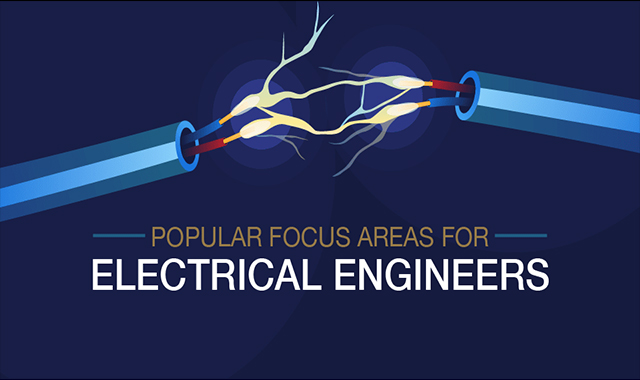 Papular Areas Focus for Electerical Engineers #Infographic
