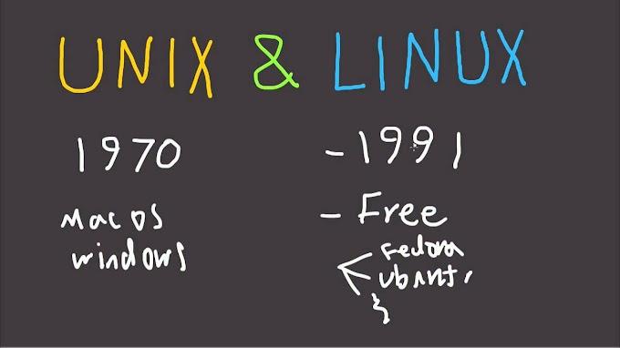 Unix vs Linux. Nguồn gốc và sự khác biệt