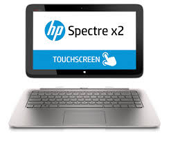 HP  Envy x360 13 Full Review