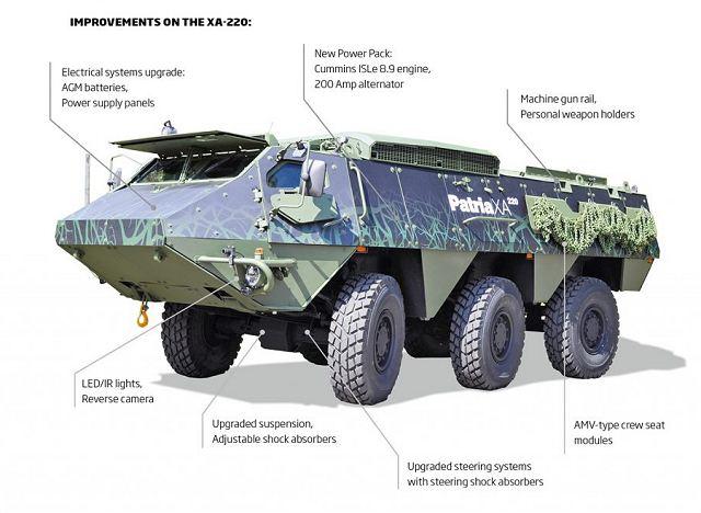 6x6 armored car concept - photo #26