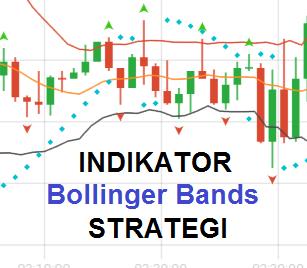 strategi indikator bollinger bands terbaik akurat rahasia teknik trik jitu iq option