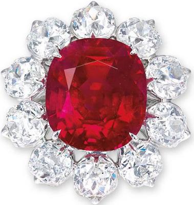 Canada Stock Journal: Top Investment Gemstones
