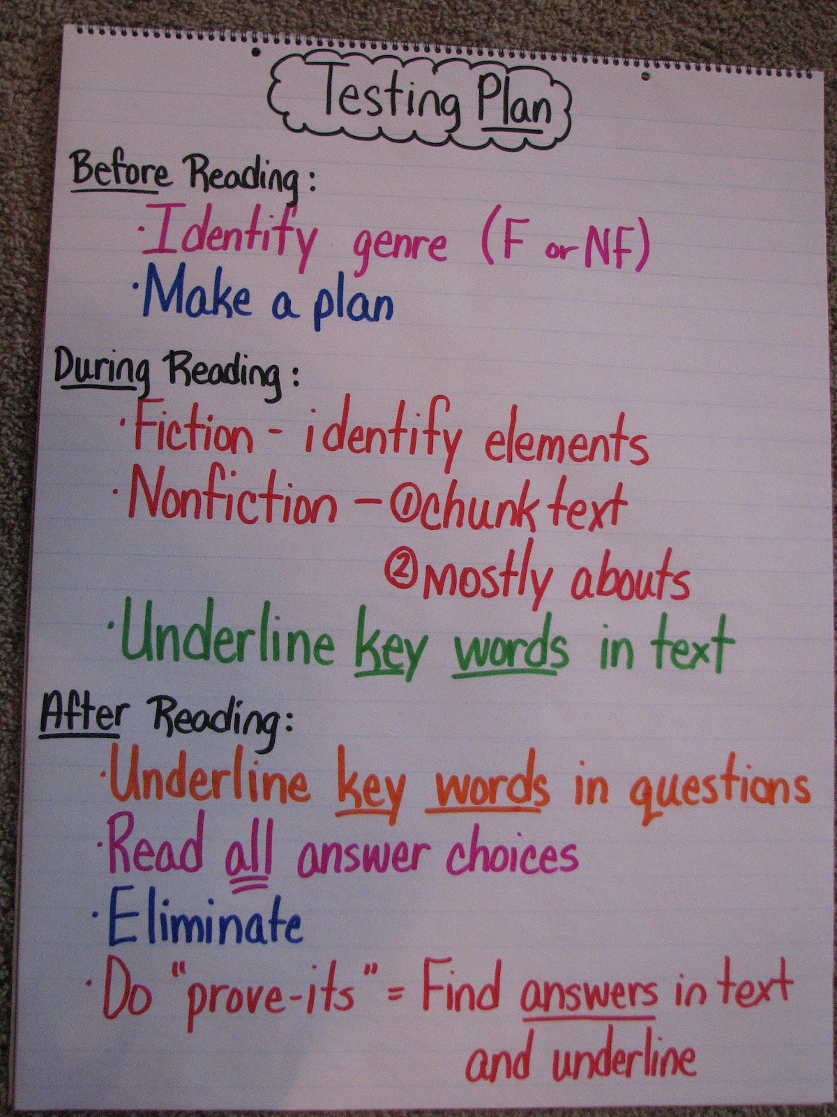 3rd Grade G Vine Testing Plan For Reading