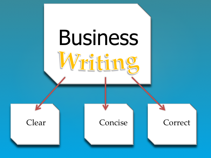 professional business writing seminars in maryland