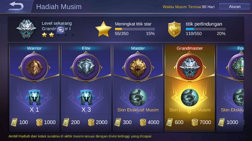 Penyesuaian Tier Mobile Legends