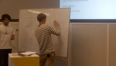 Тренировка по машинному обучению от Яндекса