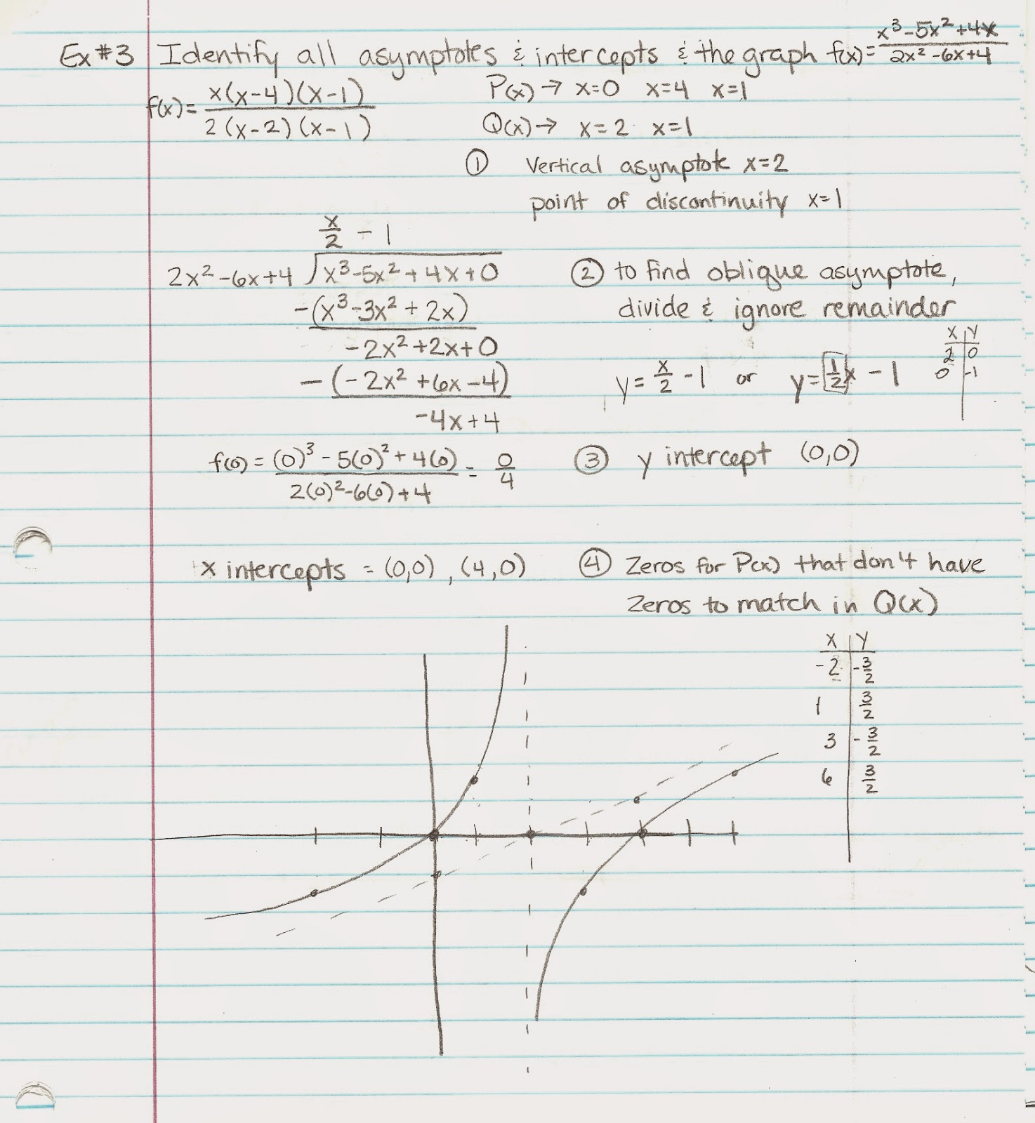 Algebra 2 chapter 2 functions equations and graphs answers
