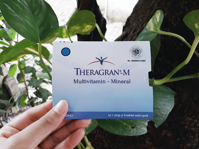 My Resolutions with Theragran M