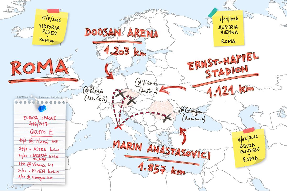 trasferte stadi roma europa league