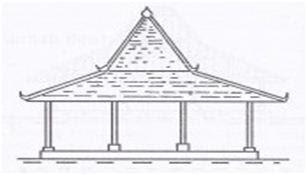 Pengertian, Bagian dan Jenis Rumah Adat Joglo Ringkas Berbahasa Jawa, bukusemu, buku semu, omah adat jawa, rumah adat jawa, joglo lawakan