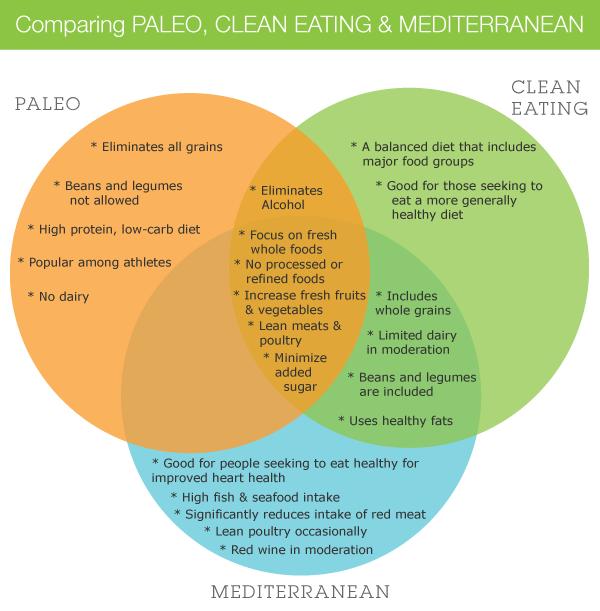 """Gerakan Mengecilkan Perut : Hasil """"Clean Eating"""" Seminggu + Olahraga di Rumah"""