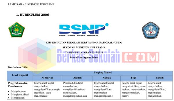 Kisi-Kisi USBN Mapel Agama Tahun 2018 Kurikulum 2006