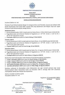 Muhammadiyah Tetapkan 1 Ramadan 1439H Tanggal 17 Mei 2018 www.guntara.com