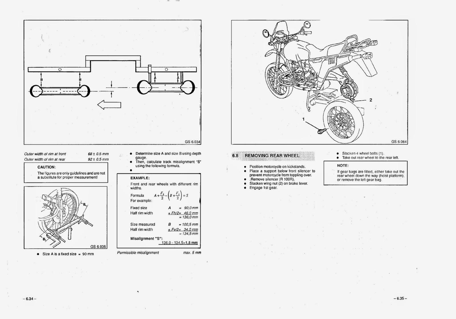 Сибирская язва: BMW Repair Manual R80GS-R100R