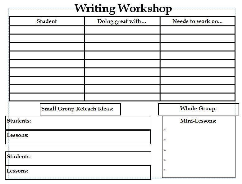 Jennifer 39 s teaching tools writer 39 s notebooks for Writing workshop lesson plan template